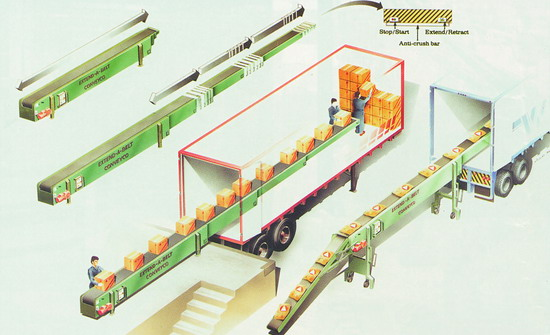 Extend-A-Belt® Telescopic Belt Conveyor Illustration